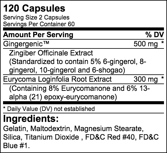 androgenix-ingredients