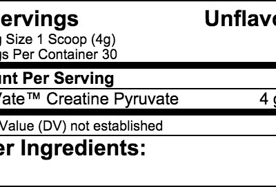 creavate-ingredients